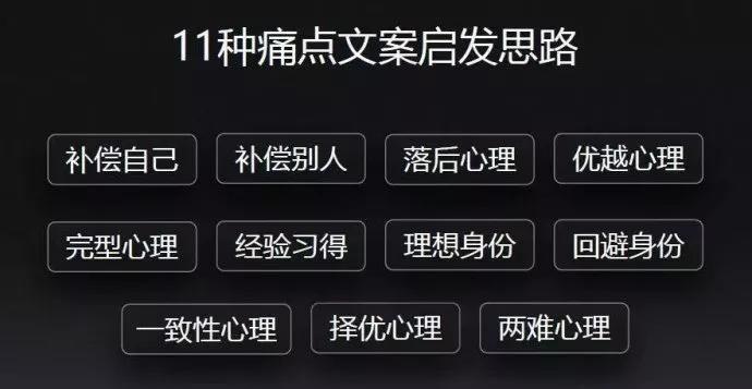 产品痛点文案写法的11种套路!